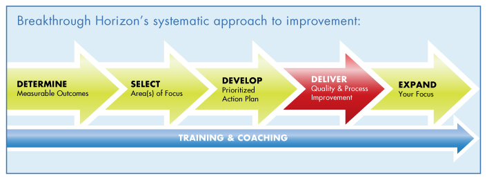 SystematicApproach